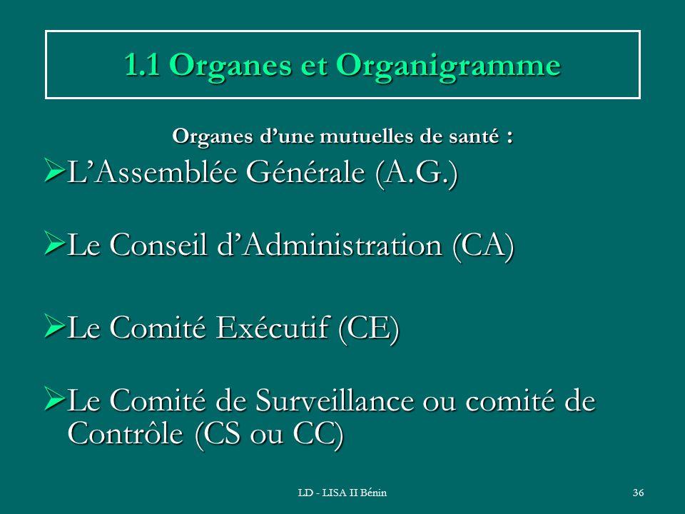 LD - LISA II Bénin36 Organes dune mutuelles de santé : LAssemblée Générale (A.G.) LAssemblée Générale (A.G.) Le Conseil dAdministration (CA) Le Consei