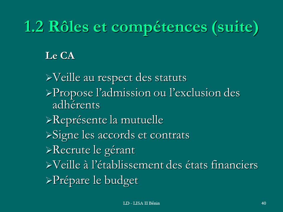 LD - LISA II Bénin40 1.2 Rôles et compétences (suite) Le CA Veille au respect des statuts Veille au respect des statuts Propose ladmission ou lexclusi