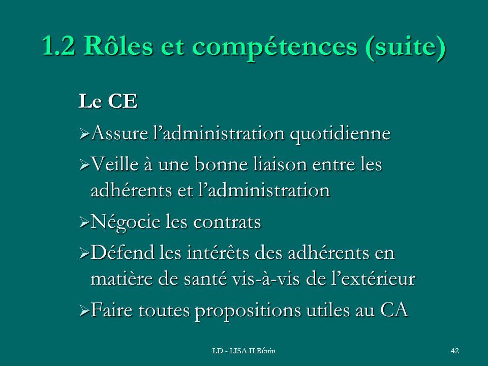 LD - LISA II Bénin42 1.2 Rôles et compétences (suite) Le CE Assure ladministration quotidienne Assure ladministration quotidienne Veille à une bonne l