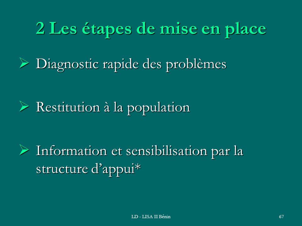 LD - LISA II Bénin67 2 Les étapes de mise en place Diagnostic rapide des problèmes Diagnostic rapide des problèmes Restitution à la population Restitu