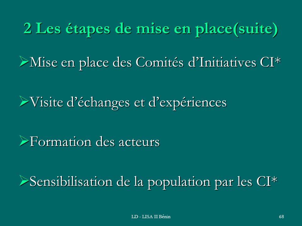 LD - LISA II Bénin68 2 Les étapes de mise en place(suite) Mise en place des Comités dInitiatives CI* Mise en place des Comités dInitiatives CI* Visite