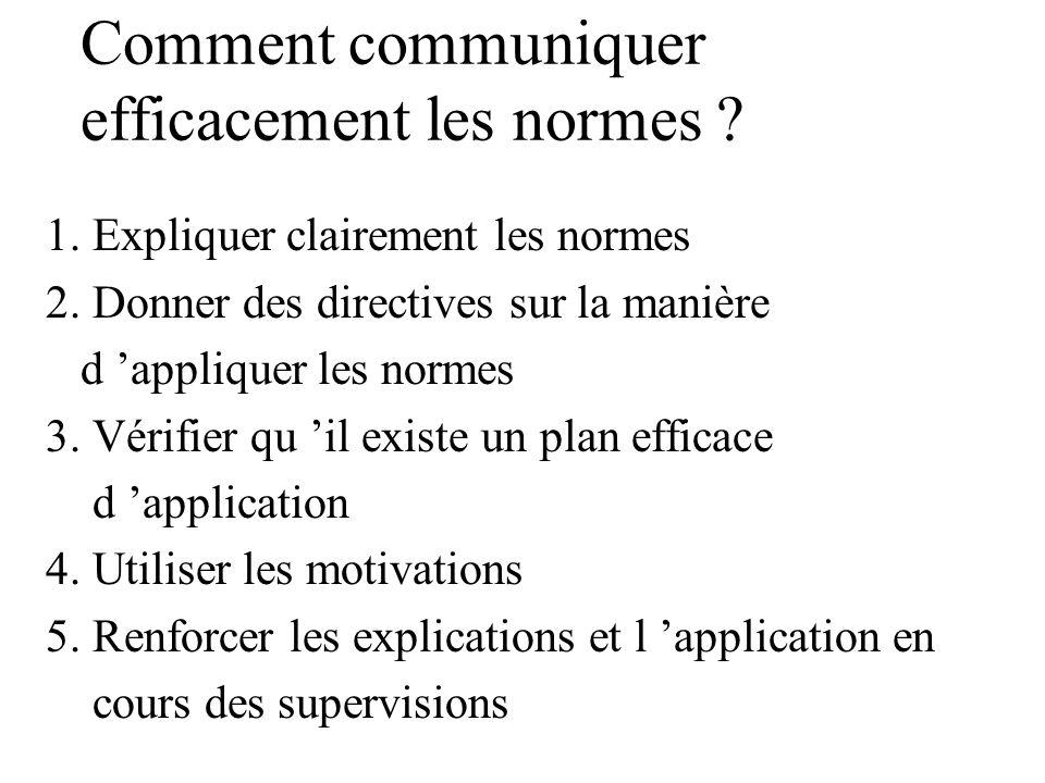 Les méthodes de communication des normes (suite) - Formation - Suivi et supervision - Réunion trimestrielle - Réunion de staff