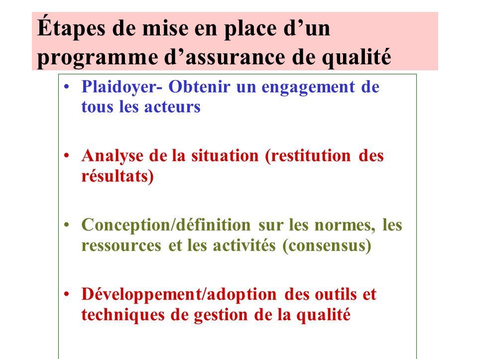 Chapitre10- Organisation structurelle: Mise en place déquipe AQS.
