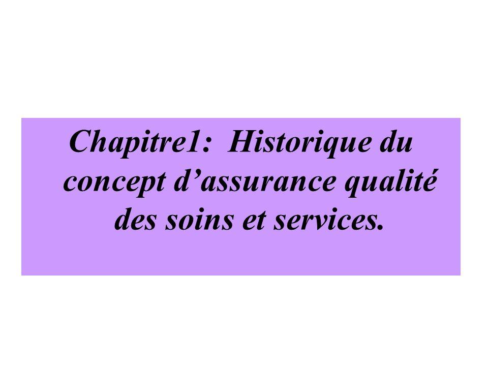 7- Notion dassurance qualité. 8- Importance et exigences de la qualité. 9- Normes dans la qualité des soins. 10- Equipe AQS. 11- Management de la qual