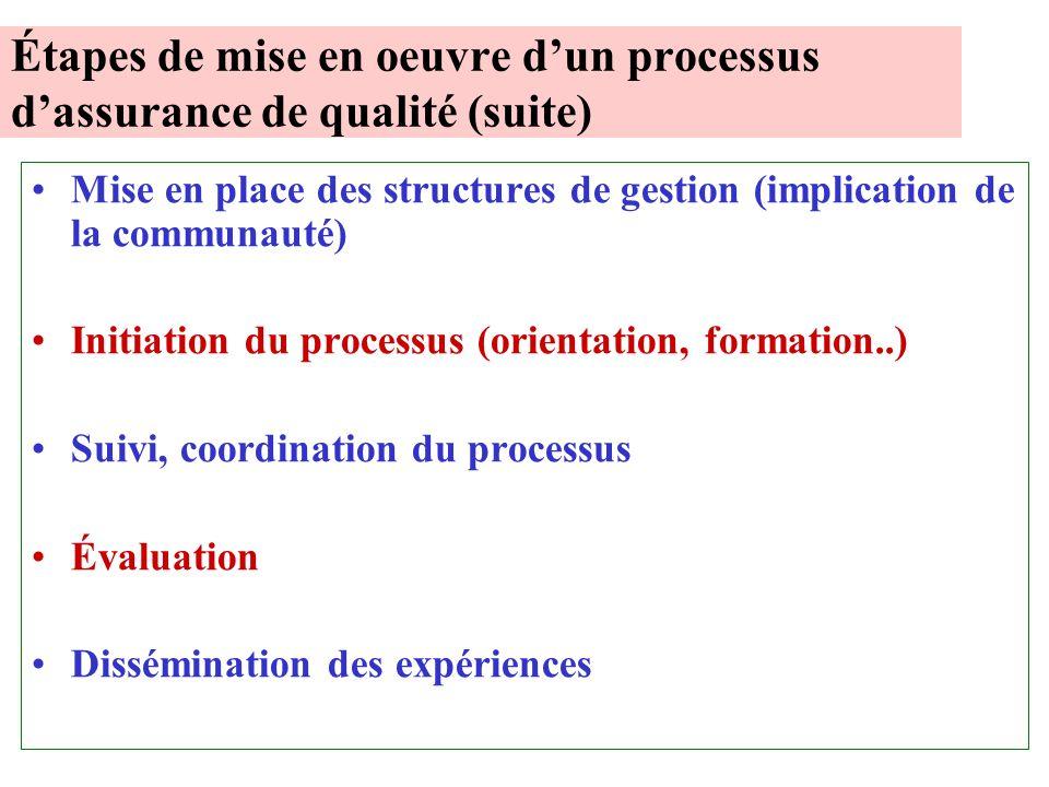 Étapes de mise en place dun programme dassurance de qualité Plaidoyer- Obtenir un engagement de tous les acteurs Analyse de la situation (restitution
