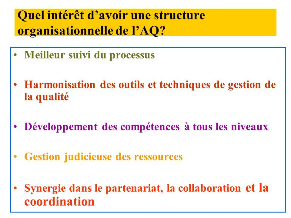 Étapes de mise en oeuvre dun processus dassurance de qualité (suite) Mise en place des structures de gestion (implication de la communauté) Initiation