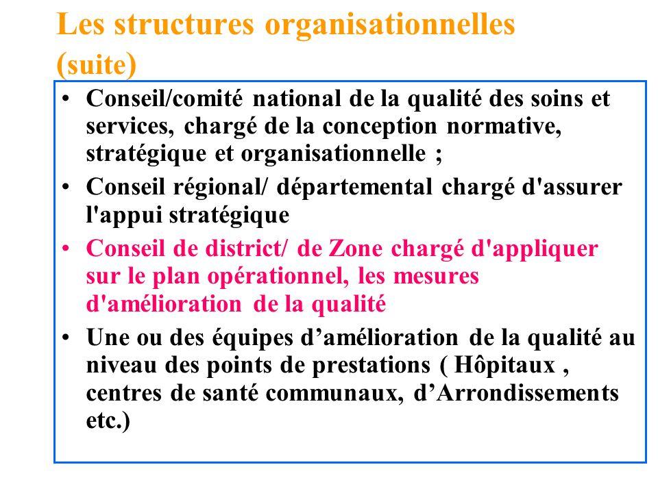 Structures organisationnelles de lassurance qualité cas du model Togolais. Niveau Central Niveau intermédiaire Niveau périphérique Conseil National AQ