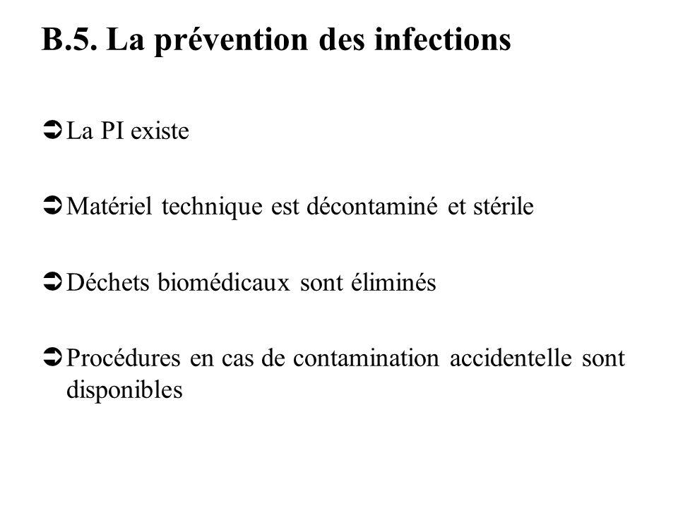 B.4. Hygiène. Formation est propre Existence des fiches techniques de soins et hygiène Matériel dhygiène disponible Les mesures dhygiène respectent le