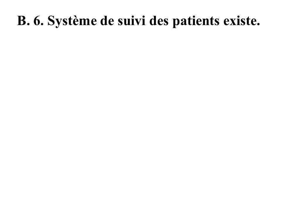 B.5. La prévention des infections La PI existe Matériel technique est décontaminé et stérile Déchets biomédicaux sont éliminés Procédures en cas de co