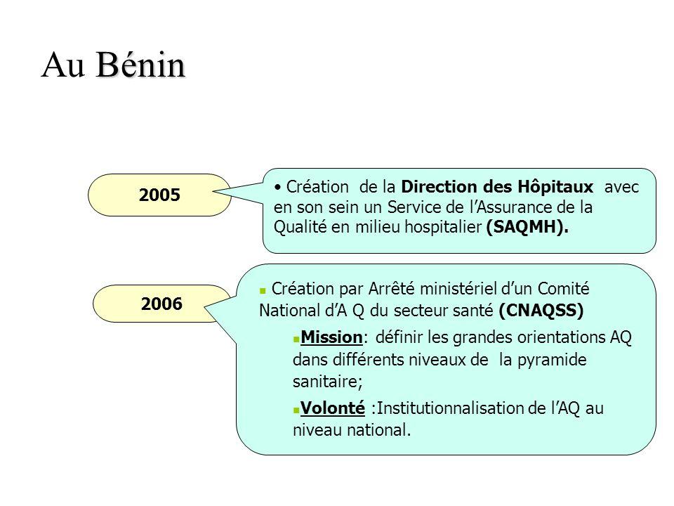 Au Bénin 2002 2004 2001 Elaboration dun projet de Programme National AQ (pas encore mis en œuvre) Création dun poste de Conseiller Technique AQ des so