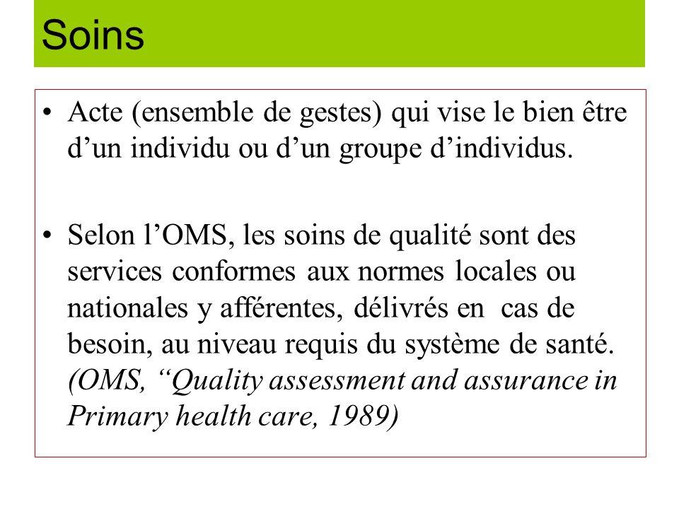 La qualité voulue La qualité voulue (ou spécifiée) est relative aux normes définies et formulée sous forme de critères explicites pour apprécier la co