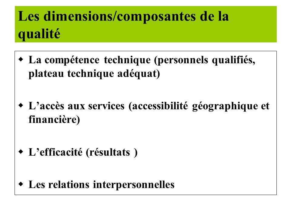 Chapitre 3: Dimensions et composantes de la qualité.