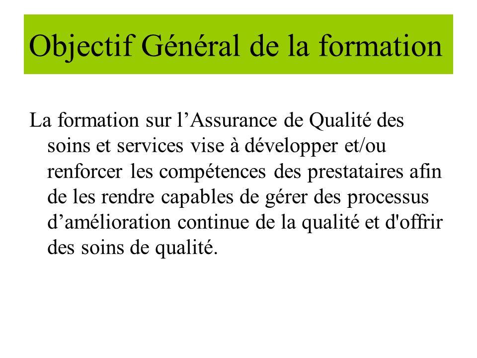 Le triangle de la qualité Les trois éléments de la démarche qualité constituent les trois points du triangle de lassurance de la qualité : Conception de qualité (définir la qualité) Amélioration de qualité (changements) Contrôle de qualité (mesure)