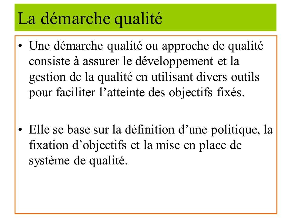 La démarche qualité 3 Notions fondamentales: La conception Le contrôle Lamélioration de la qualité