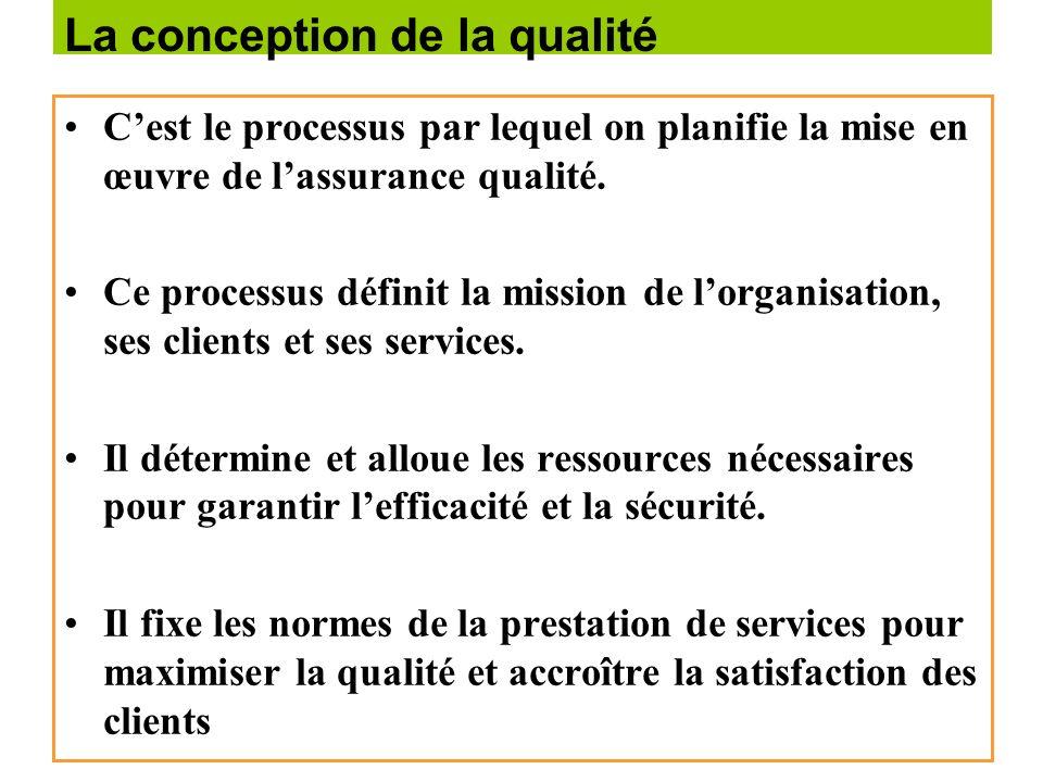 Le triangle de la qualité Les trois éléments de la démarche qualité constituent les trois points du triangle de lassurance de la qualité : Conception