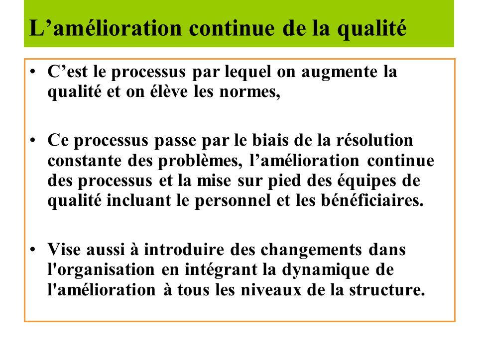 Le contrôle de la qualité Cest le processus par lequel on vérifie (mesure) que chaque personne et chaque service appliquent les normes définies et fou