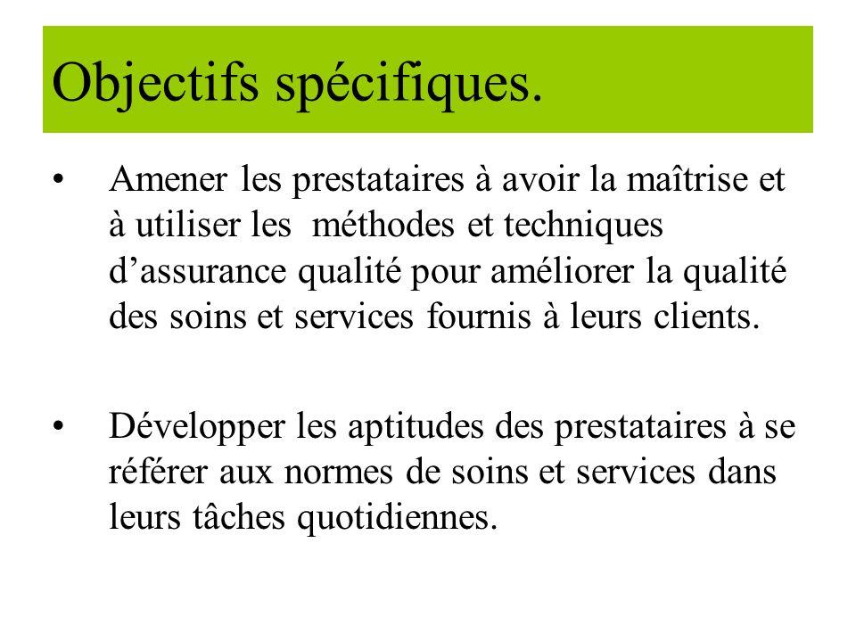 Les méthodes de communication des normes - Lettre d inscription - Conférence officielle - Causerie informelle - Aide-professionnelle / Manuel