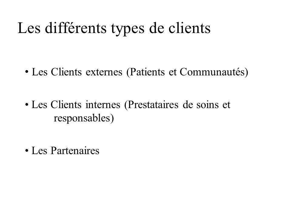Définition de client Un