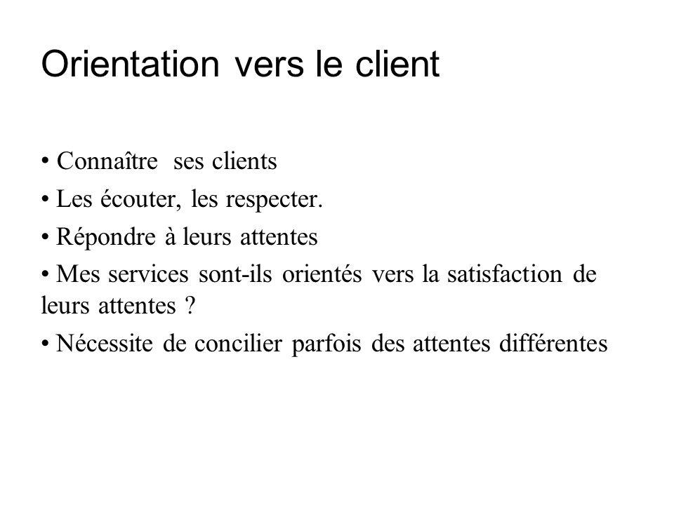 Les différents types de clients Les Clients externes (Patients et Communautés) Les Clients internes (Prestataires de soins et responsables) Les Parten