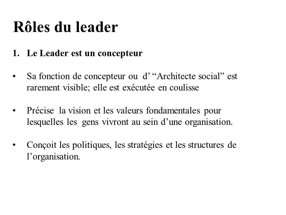 Rôles et compétences du leader * 3 Rôles principaux - rôle de concepteur - rôle denseignant - rôle de serviteur * 3 Compétences - construction dune vi