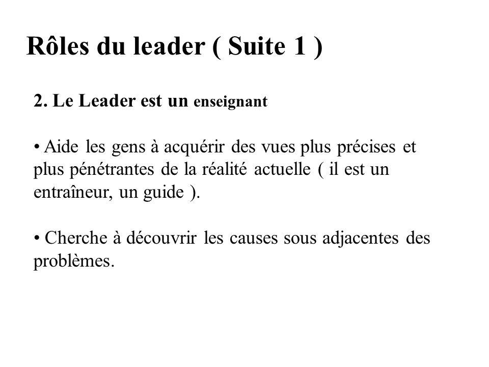 Rôles du leader 1.Le Leader est un concepteur Sa fonction de concepteur ou d Architecte social est rarement visible; elle est exécutée en coulisse Pré