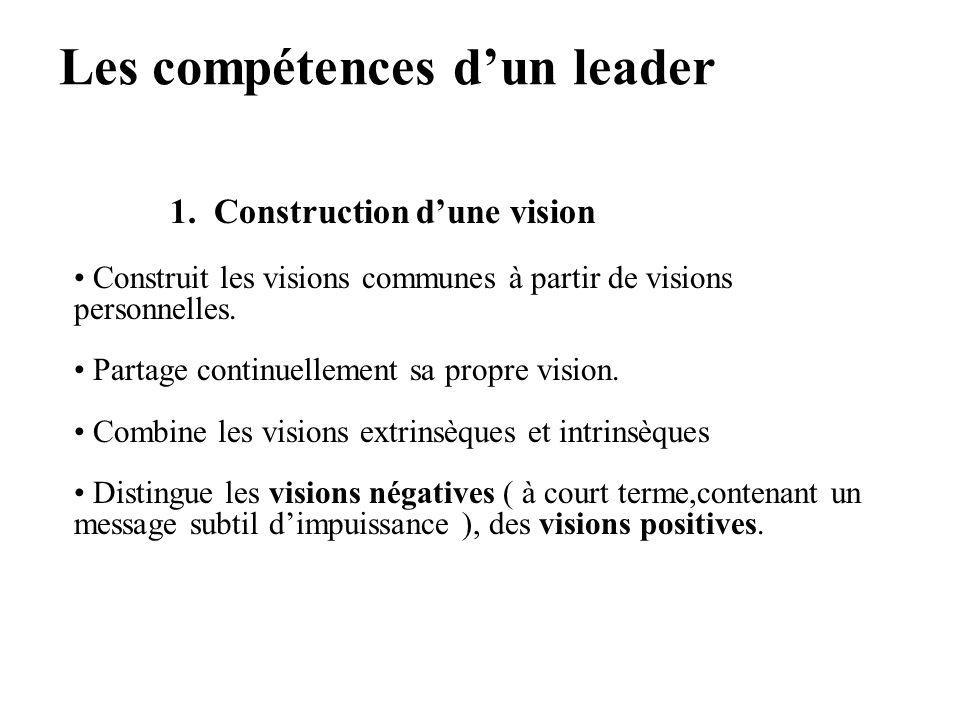Rôles du leader ( Suite 2 ) 3. Le Leader est un serviteur Cest le rôle le plus subtil. Il veut servir, servir en premier, est au service des gens quil