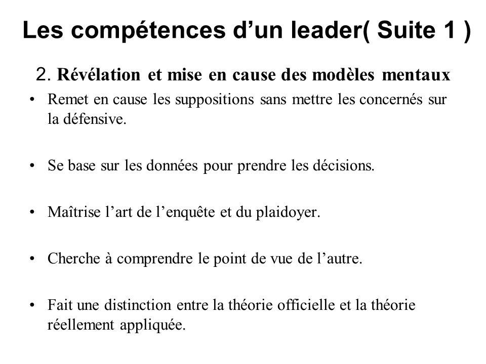 Les compétences dun leader 1. Construction dune vision Construit les visions communes à partir de visions personnelles. Partage continuellement sa pro