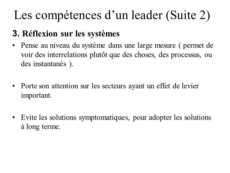 Les compétences dun leader( Suite 1 ) 2. Révélation et mise en cause des modèles mentaux Remet en cause les suppositions sans mettre les concernés sur