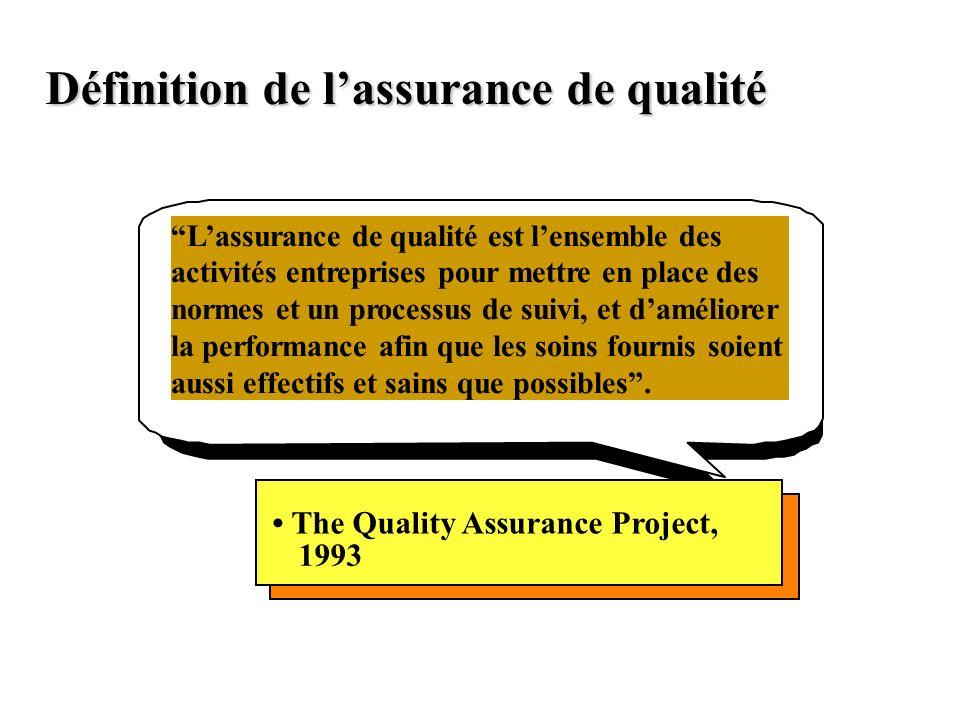 Drs. Ruelas and Frenk QA work in Mexico Définition de lassurance de qualité Le processus systématique de combler le gap entre la performance désirée e