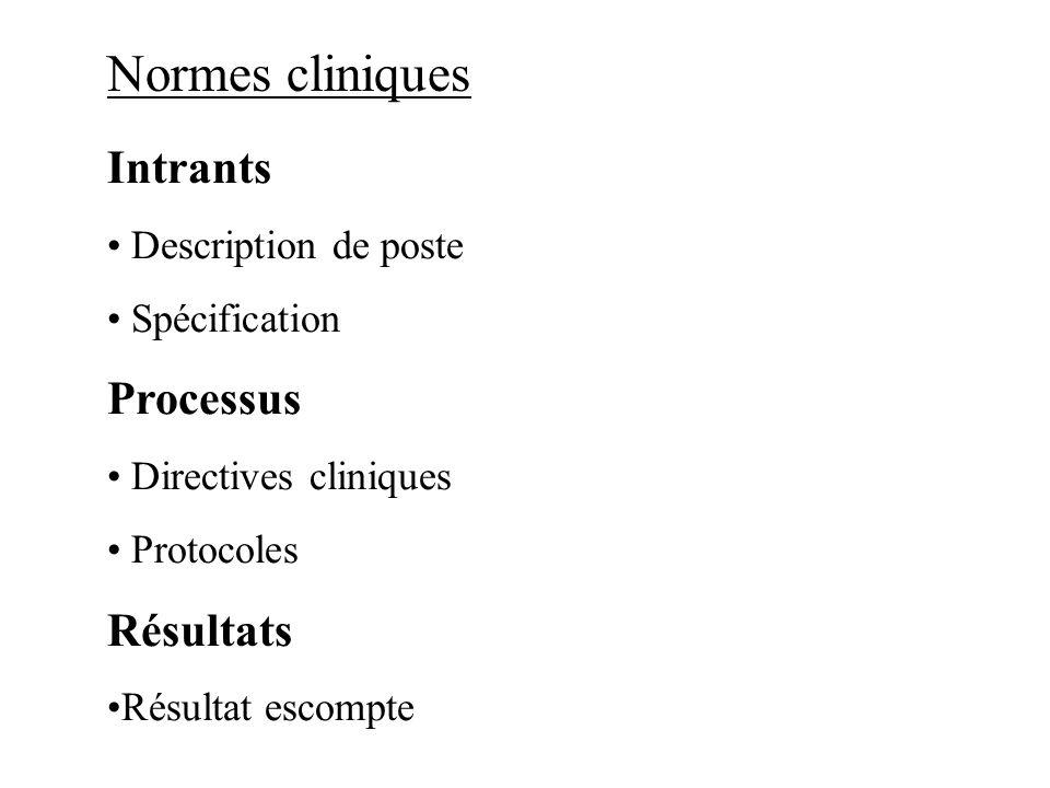 Les differentes sortes de normes - Normes cliniques - Normes administratives ou de gestion