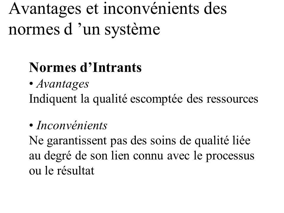 Exemples de normes pour l IRA * Intrants - Un chronomètre fonctionnel est disponible dans chaque CSA * Processus - L infirmière compte la fréquence re