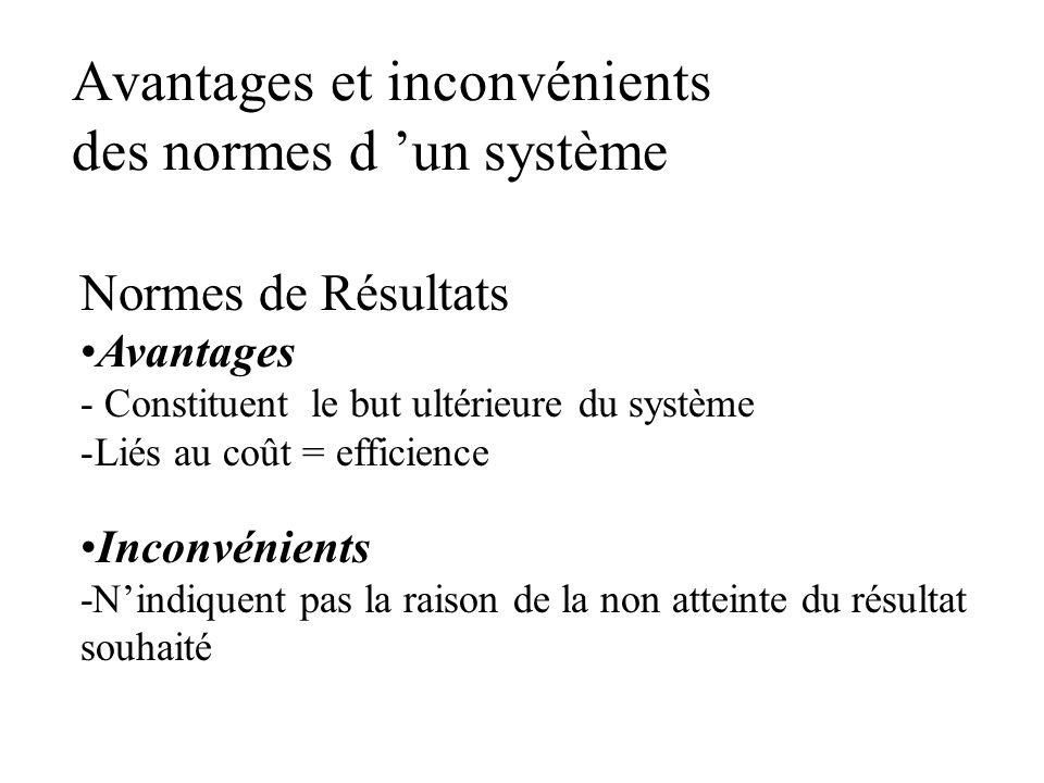 Avantages et inconvénients des normes d un système Normes de Processus Avantages - Rend explicite les meilleures procédures dexécution des soins clini