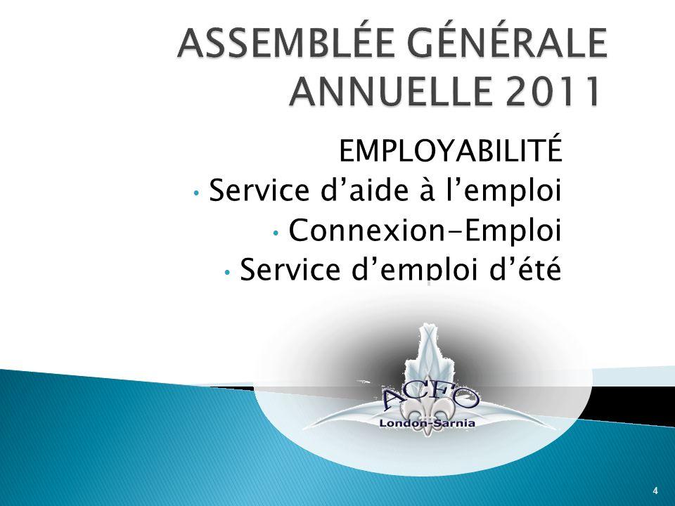 EMPLOYABILITÉ Service daide à lemploi Connexion-Emploi Service demploi dété 4
