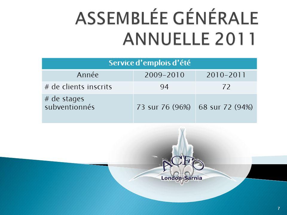 7 Service demplois dété Année2009-20102010-2011 # de clients inscrits9472 # de stages subventionnés73 sur 76 (96%)68 sur 72 (94%)