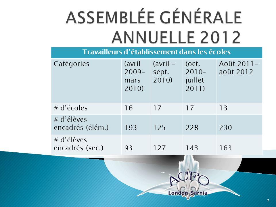 7 Travailleurs détablissement dans les écoles Catégories(avril 2009- mars 2010) (avril - sept. 2010) (oct. 2010– juillet 2011) Août 2011- août 2012 #