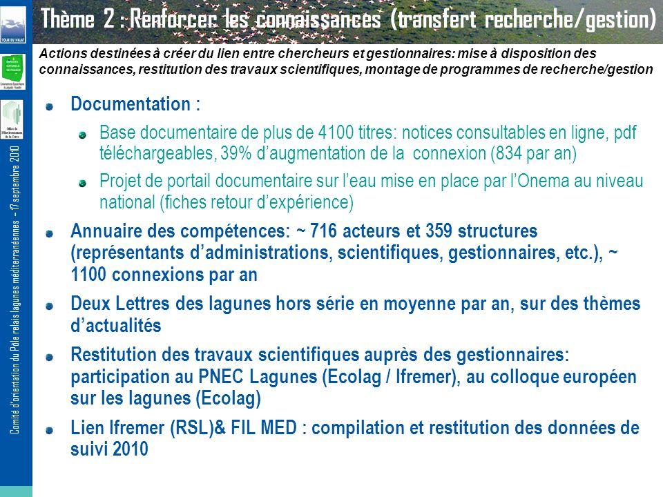 Comité dorientation du Pôle relais lagunes méditerranéennes – 17 septembre 2010 Thème 2 : Renforcer les connaissances (transfert recherche/gestion) Ac