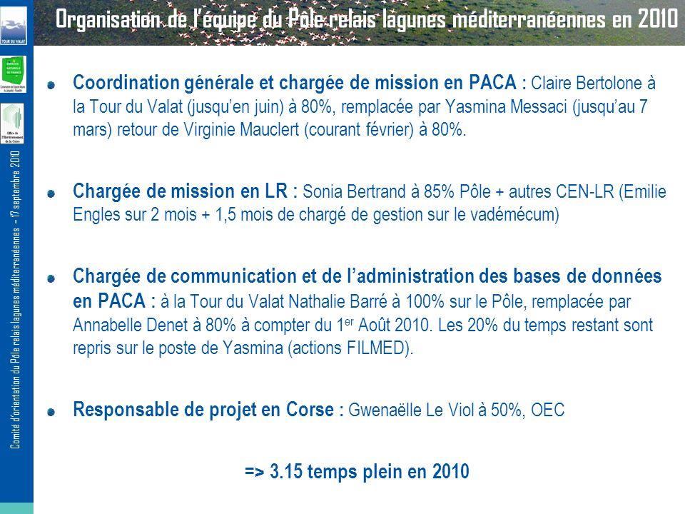 Comité dorientation du Pôle relais lagunes méditerranéennes – 17 septembre 2010 Organisation de léquipe du Pôle relais lagunes méditerranéennes en 201