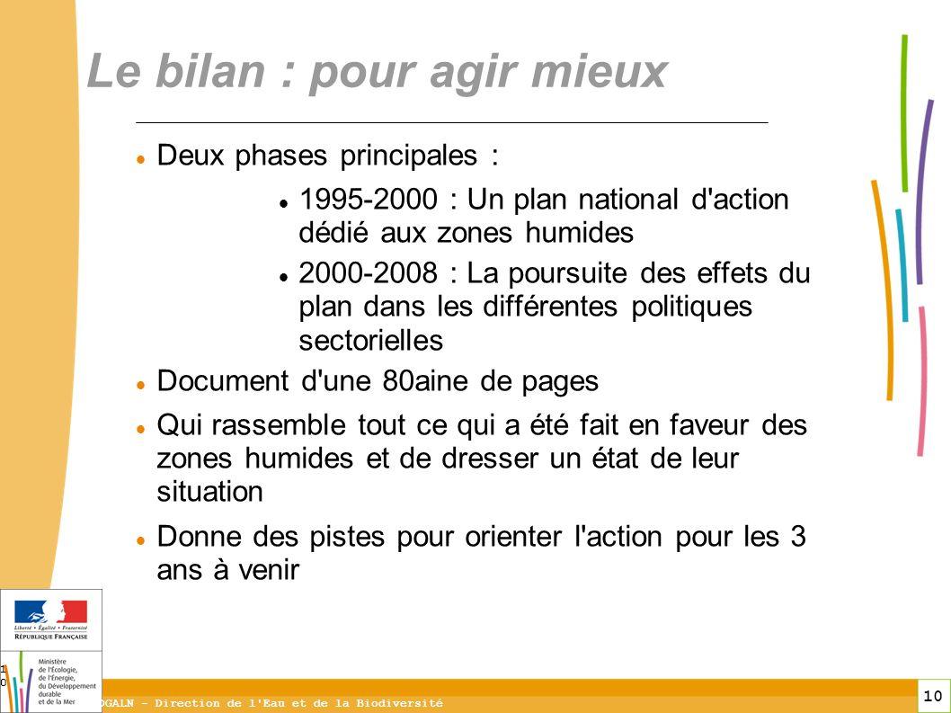 10 DGALN - Direction de l'Eau et de la Biodiversité 10 Deux phases principales : 1995-2000 : Un plan national d'action dédié aux zones humides 2000-20