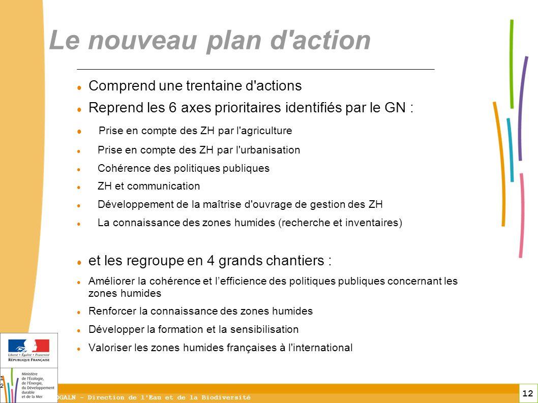 12 DGALN - Direction de l'Eau et de la Biodiversité 12 Comprend une trentaine d'actions Reprend les 6 axes prioritaires identifiés par le GN : Prise e