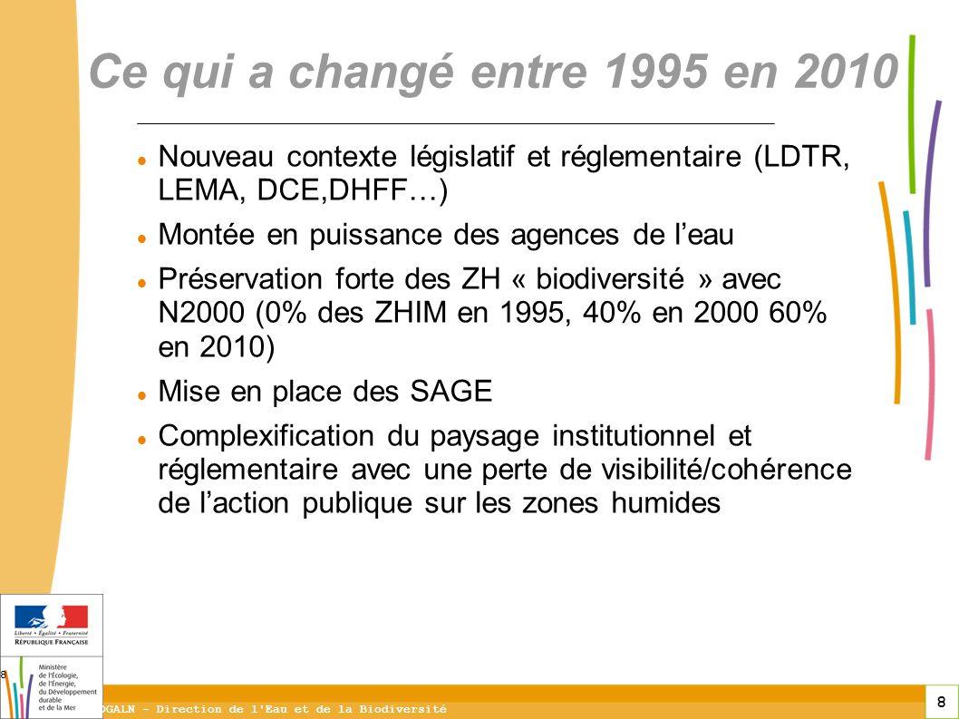 8 DGALN - Direction de l'Eau et de la Biodiversité 8 Nouveau contexte législatif et réglementaire (LDTR, LEMA, DCE,DHFF…) Montée en puissance des agen