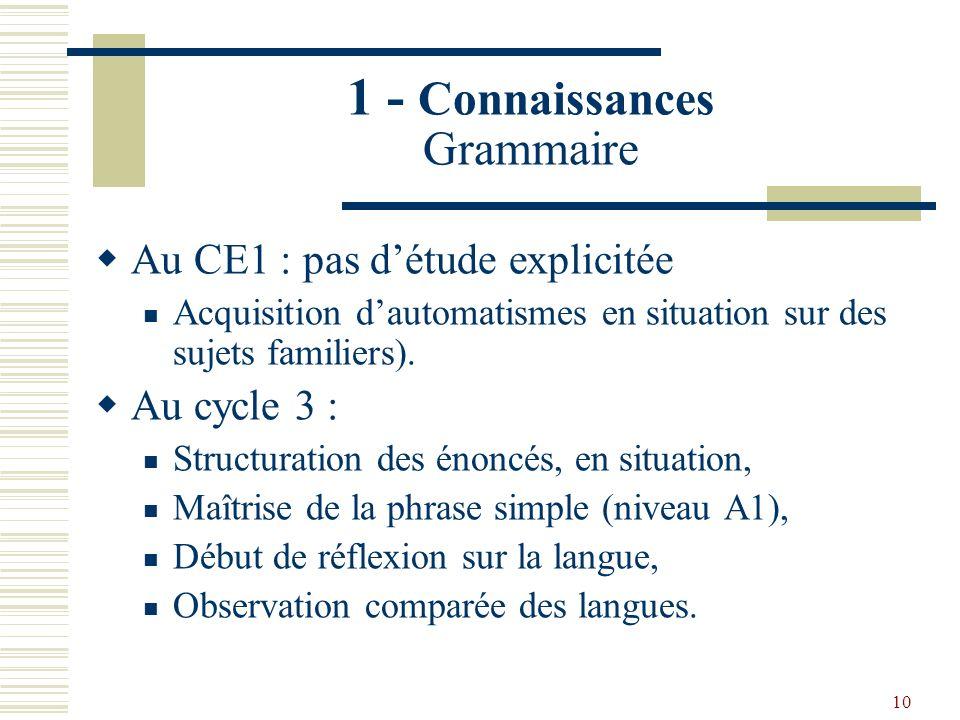 10 1 - Connaissances Grammaire Au CE1 : pas détude explicitée Acquisition dautomatismes en situation sur des sujets familiers). Au cycle 3 : Structura