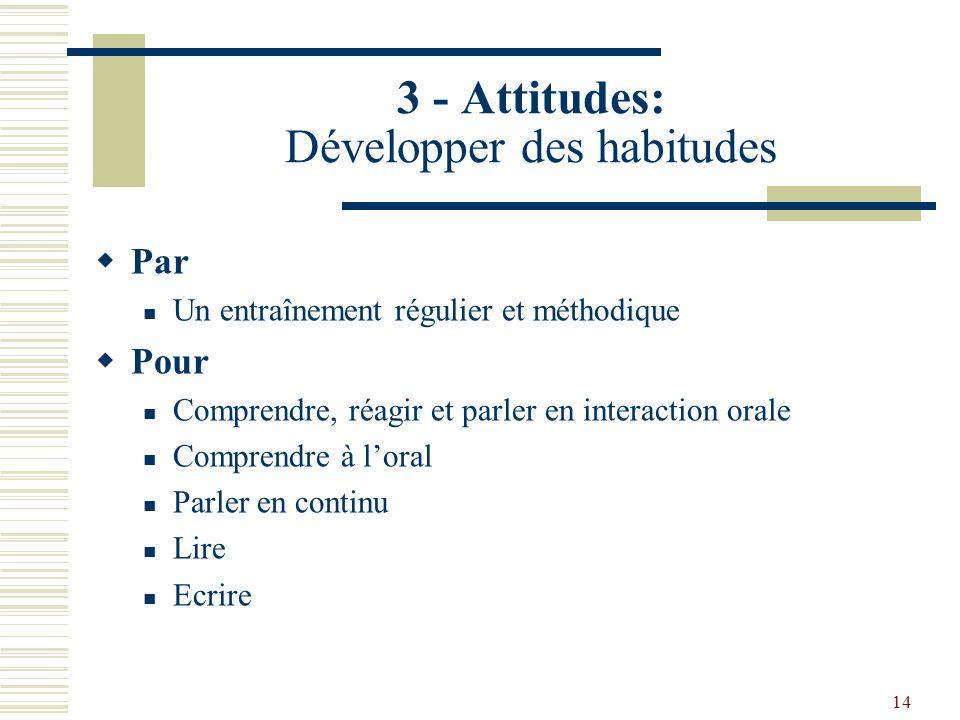 14 3 - Attitudes: Développer des habitudes Par Un entraînement régulier et méthodique Pour Comprendre, réagir et parler en interaction orale Comprendr