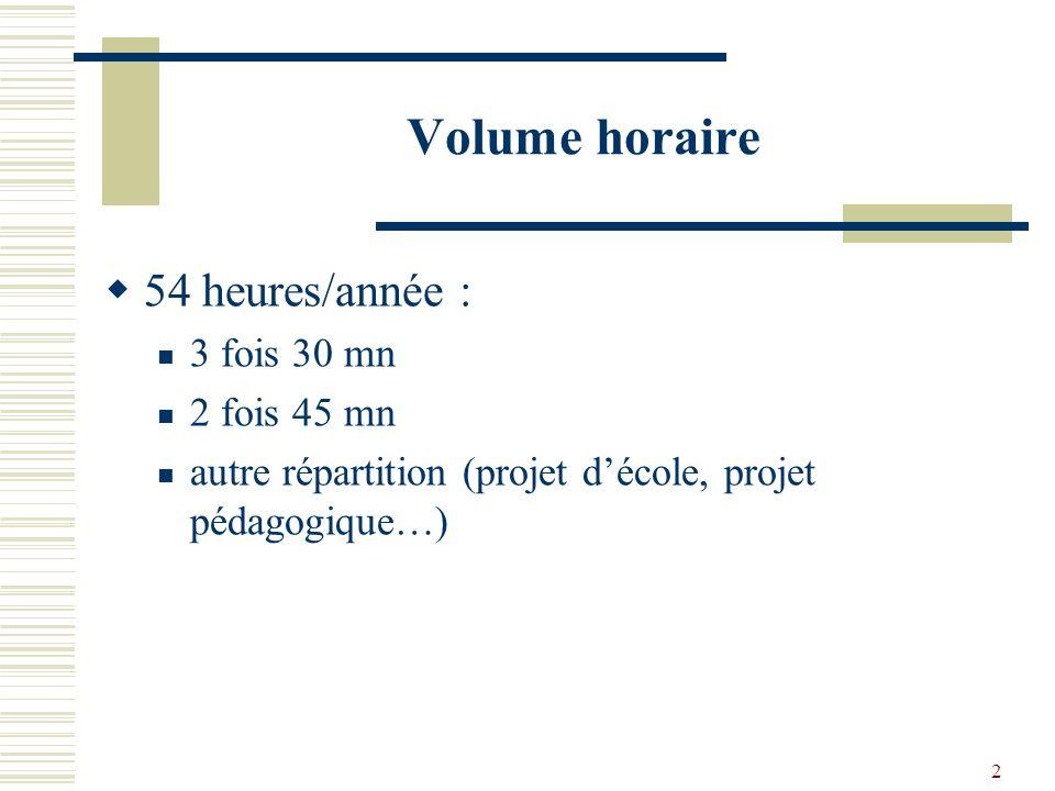 2 Volume horaire 54 heures/année : 3 fois 30 mn 2 fois 45 mn autre répartition (projet décole, projet pédagogique…)