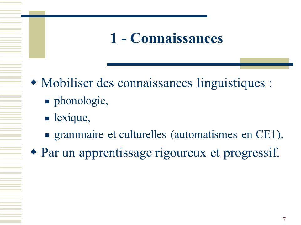 7 1 - Connaissances Mobiliser des connaissances linguistiques : phonologie, lexique, grammaire et culturelles (automatismes en CE1). Par un apprentiss