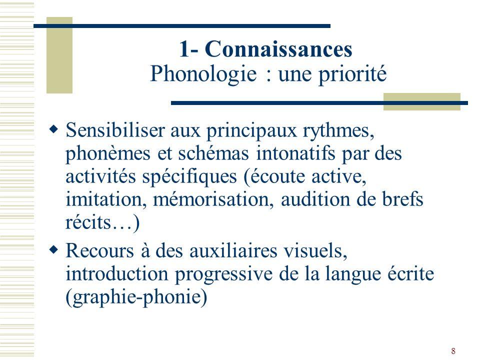 8 1- Connaissances Phonologie : une priorité Sensibiliser aux principaux rythmes, phonèmes et schémas intonatifs par des activités spécifiques (écoute