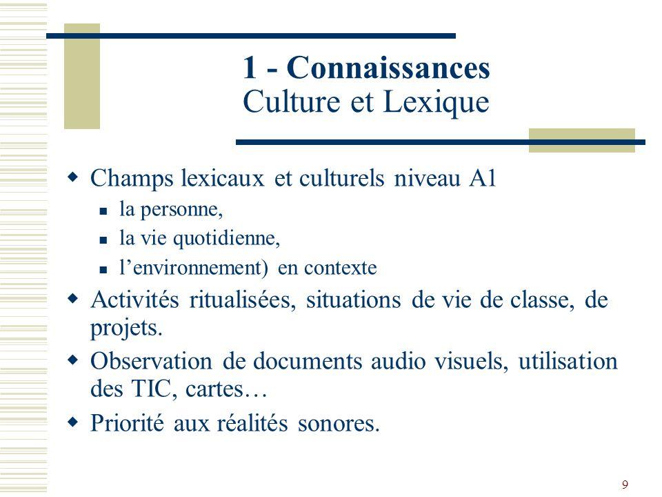 9 1 - Connaissances Culture et Lexique Champs lexicaux et culturels niveau A1 la personne, la vie quotidienne, lenvironnement) en contexte Activités r