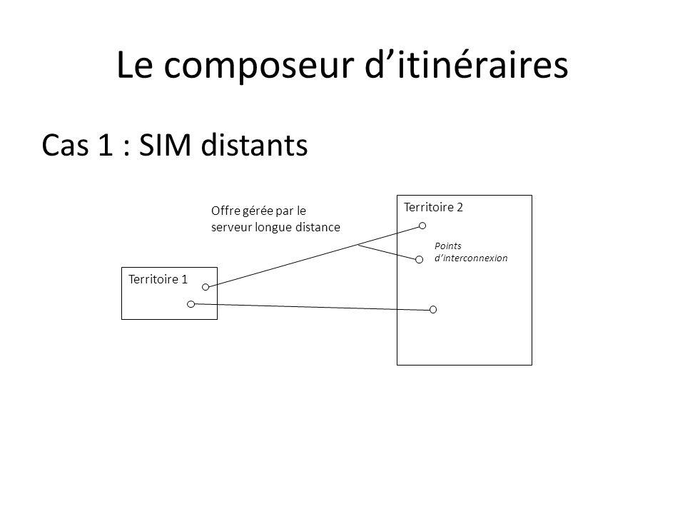 Le composeur ditinéraires Cas 1 : SIM distants Territoire 1 Territoire 2 Offre gérée par le serveur longue distance Points dinterconnexion