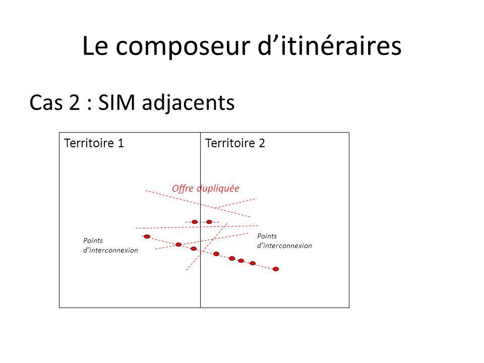 Le composeur ditinéraires Cas 2 : SIM adjacents Territoire 1Territoire 2 Offre dupliquée Points dinterconnexion