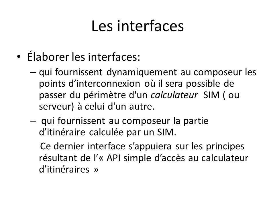 Les interfaces Élaborer les interfaces: – qui fournissent dynamiquement au composeur les points dinterconnexion où il sera possible de passer du périm
