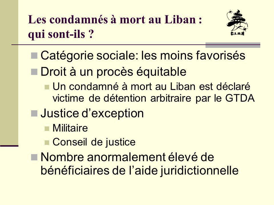 Les condamnés à mort au Liban : qui sont-ils ? Catégorie sociale: les moins favorisés Droit à un procès équitable Un condamné à mort au Liban est décl
